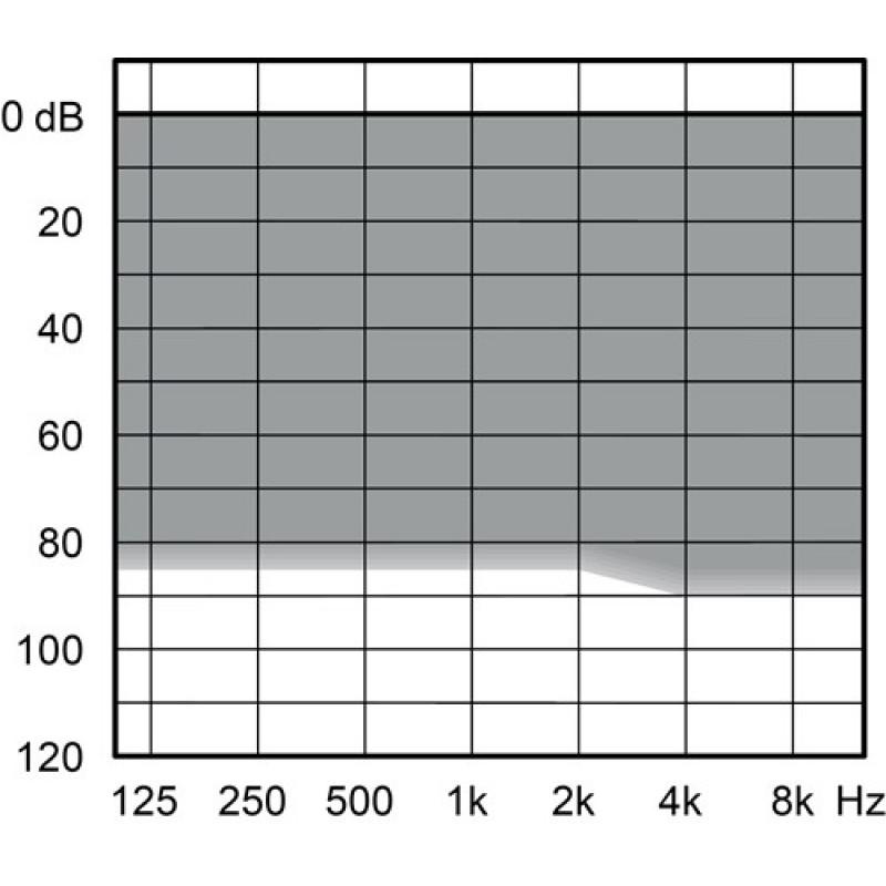 Слуховой аппарат Widex Beyond B330-F2