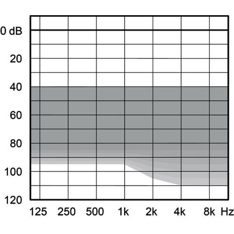 Слуховой аппарат Widex Beyond B440-F2