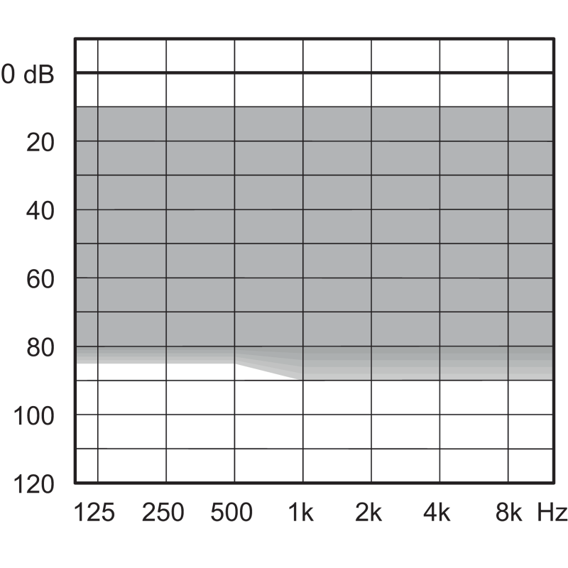 Слуховой аппарат Widex Vital VL-9