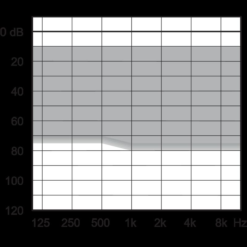 Слуховой аппарат Widex Unique U30-CIC-M