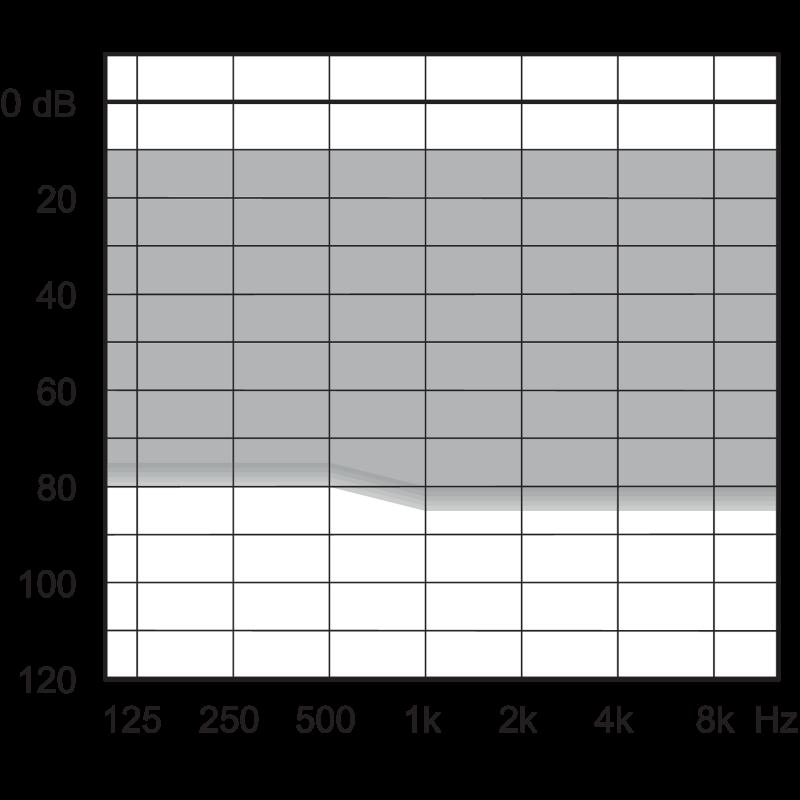 Слуховой аппарат Widex Daily D50-m
