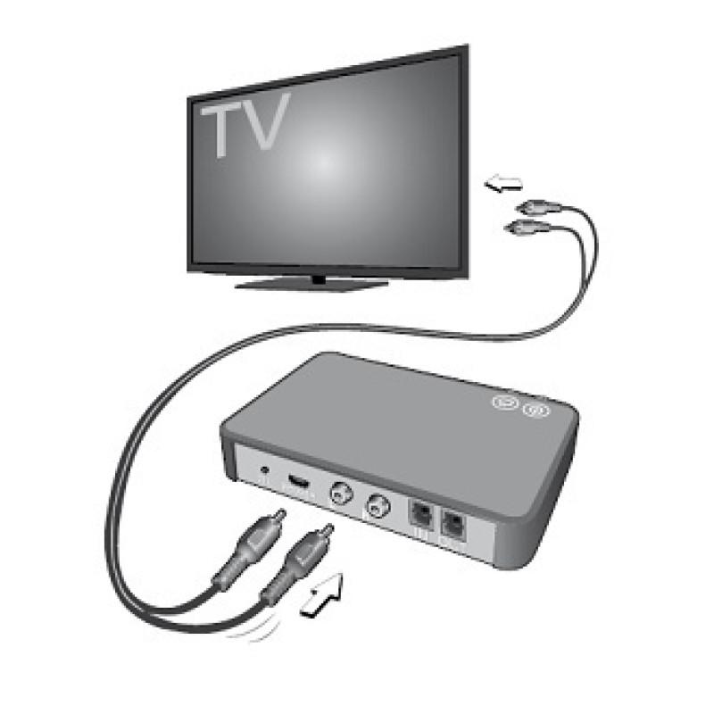 Беспроводной стример TV-A