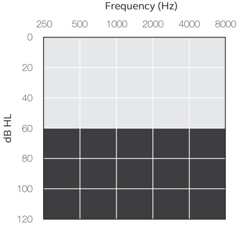 Слуховой аппарат ReSound Key KE398-DW