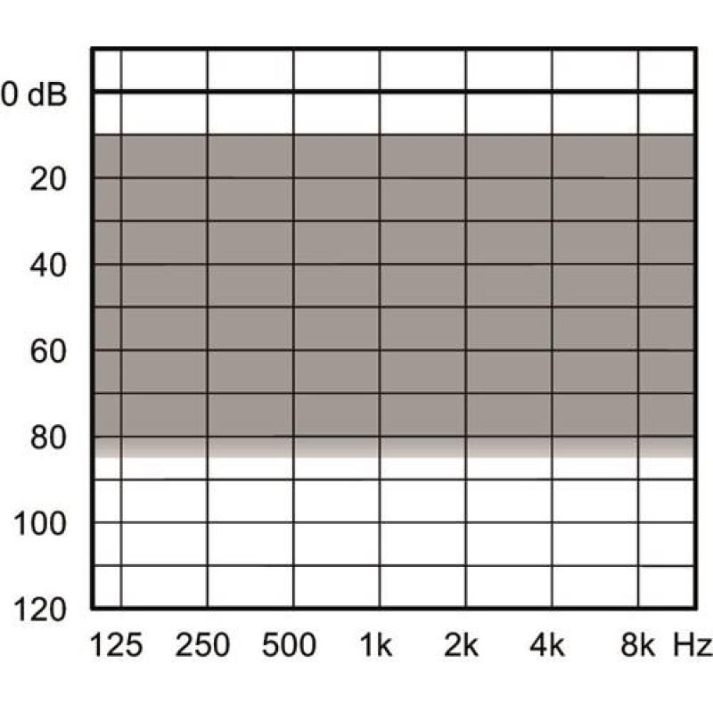 Слуховой аппарат Widex Enjoy E440-XP