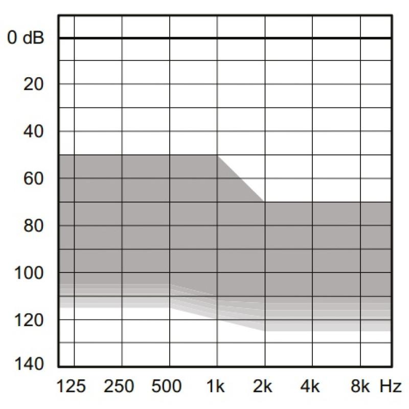 Слуховой аппарат Widex Menu ME5 SP