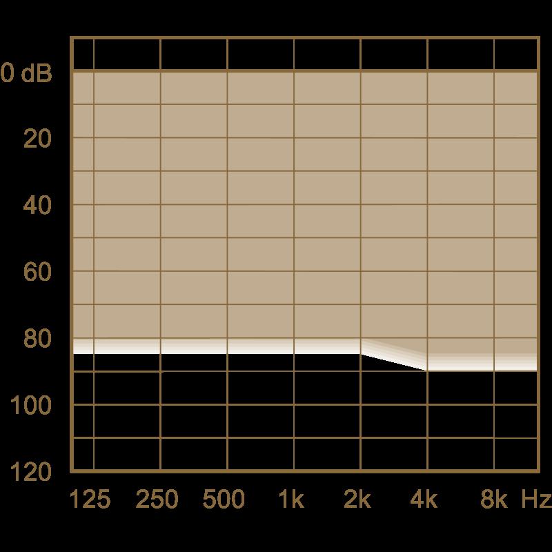 Слуховой аппарат Widex Clear C2-PA