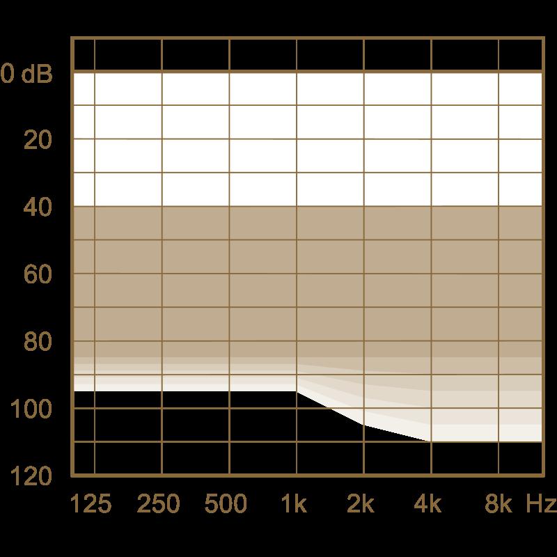 Слуховой аппарат Widex Daily D100-FS