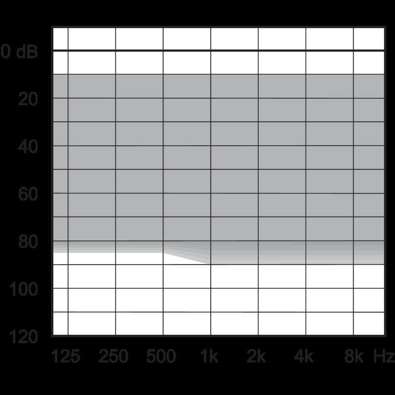 Слуховой аппарат Widex Daily D50-9