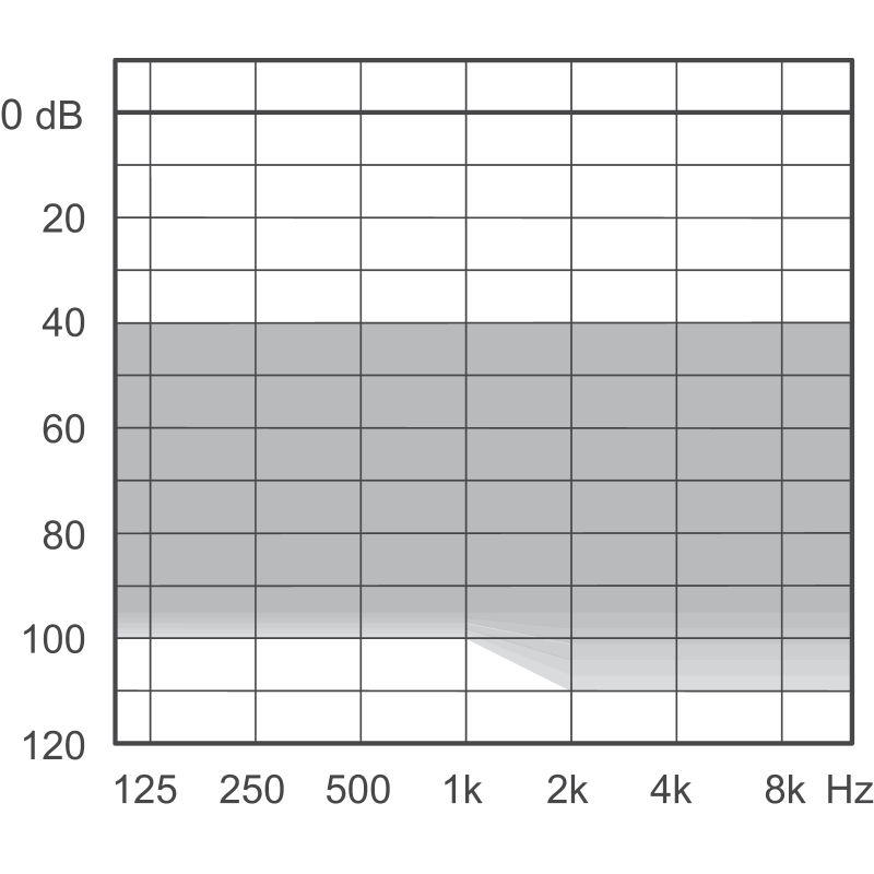 Слуховой аппарат Widex Daily D100-FA P