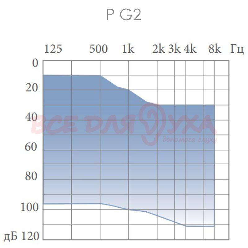 Слуховой аппарат Audio Service P 4 G2